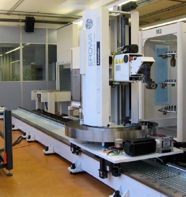 Sistemas de Robotización